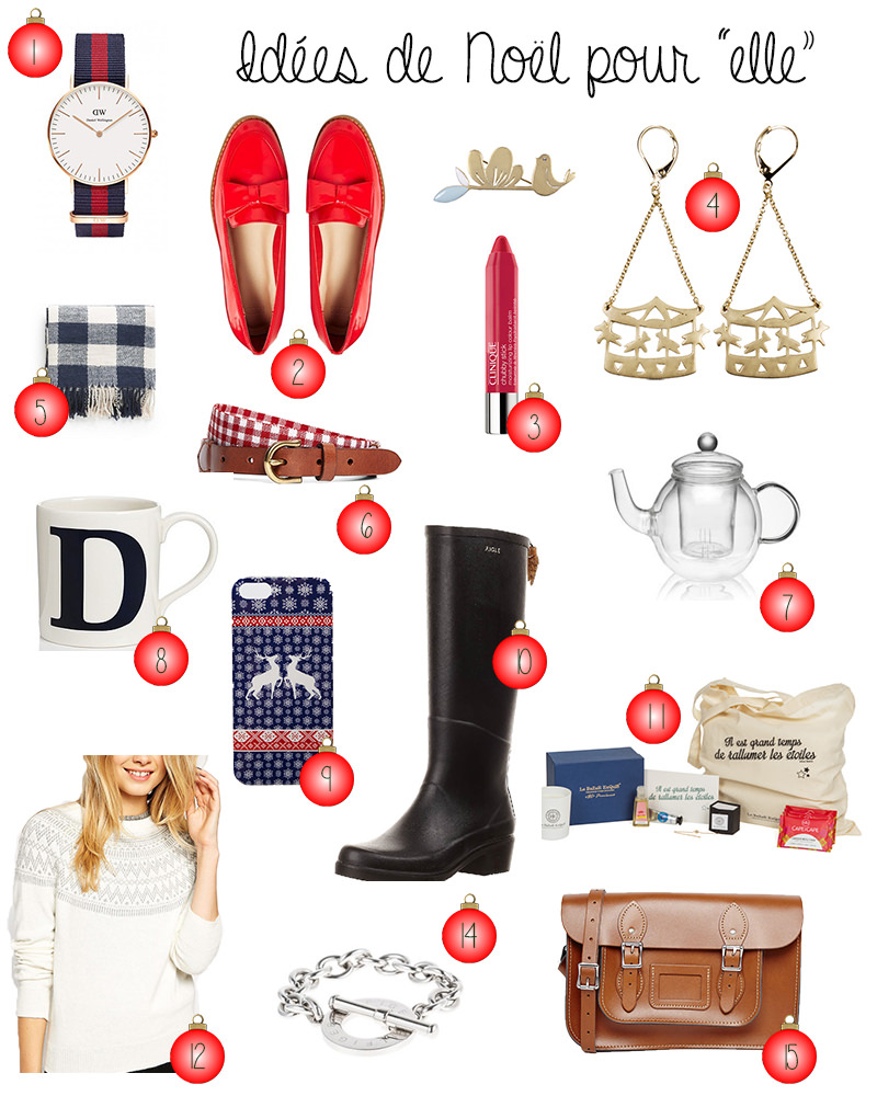 Holiday gift guide id es cadeaux noel mode and the city - Idee cadeau de noel pour homme ...